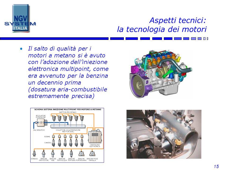 15 Aspetti tecnici: la tecnologia dei motori Il salto di qualità per i motori a metano si è avuto con ladozione delliniezione elettronica multipoint,