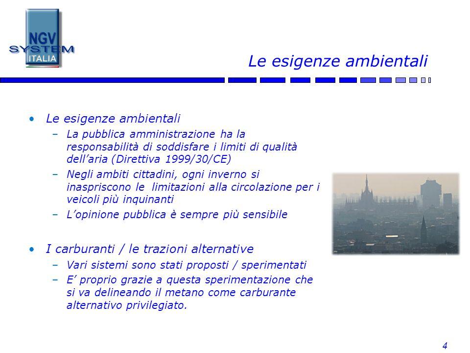 4 Le esigenze ambientali –La pubblica amministrazione ha la responsabilità di soddisfare i limiti di qualità dellaria (Direttiva 1999/30/CE) –Negli am