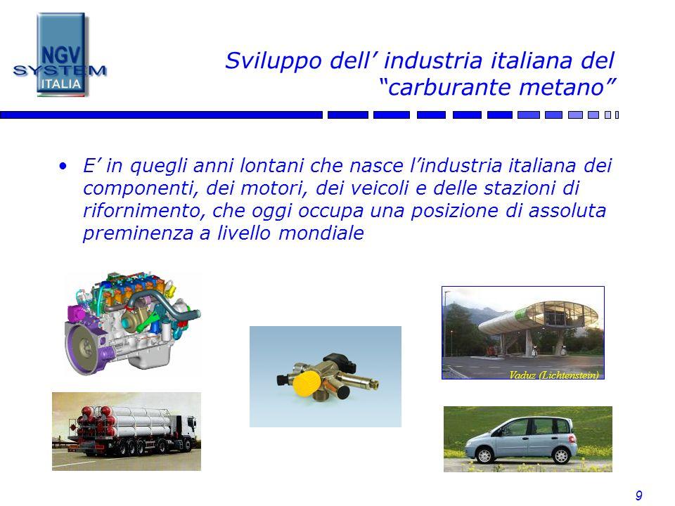 9 Sviluppo dell industria italiana del carburante metano E in quegli anni lontani che nasce lindustria italiana dei componenti, dei motori, dei veicol