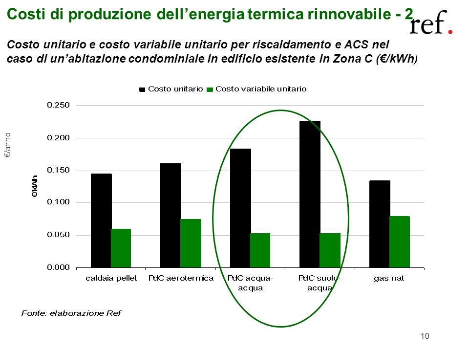 10 Costi di produzione dellenergia termica rinnovabile - 2 Costo unitario e costo variabile unitario per riscaldamento e ACS nel caso di unabitazione