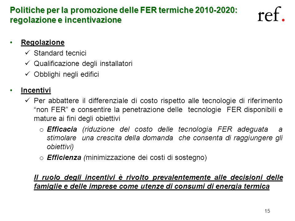 Politiche per la promozione delle FER termiche 2010-2020: regolazione e incentivazione Regolazione Standard tecnici Qualificazione degli installatori