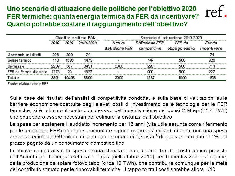 Uno scenario di attuazione delle politiche per lobiettivo 2020 FER termiche: Uno scenario di attuazione delle politiche per lobiettivo 2020 FER termic