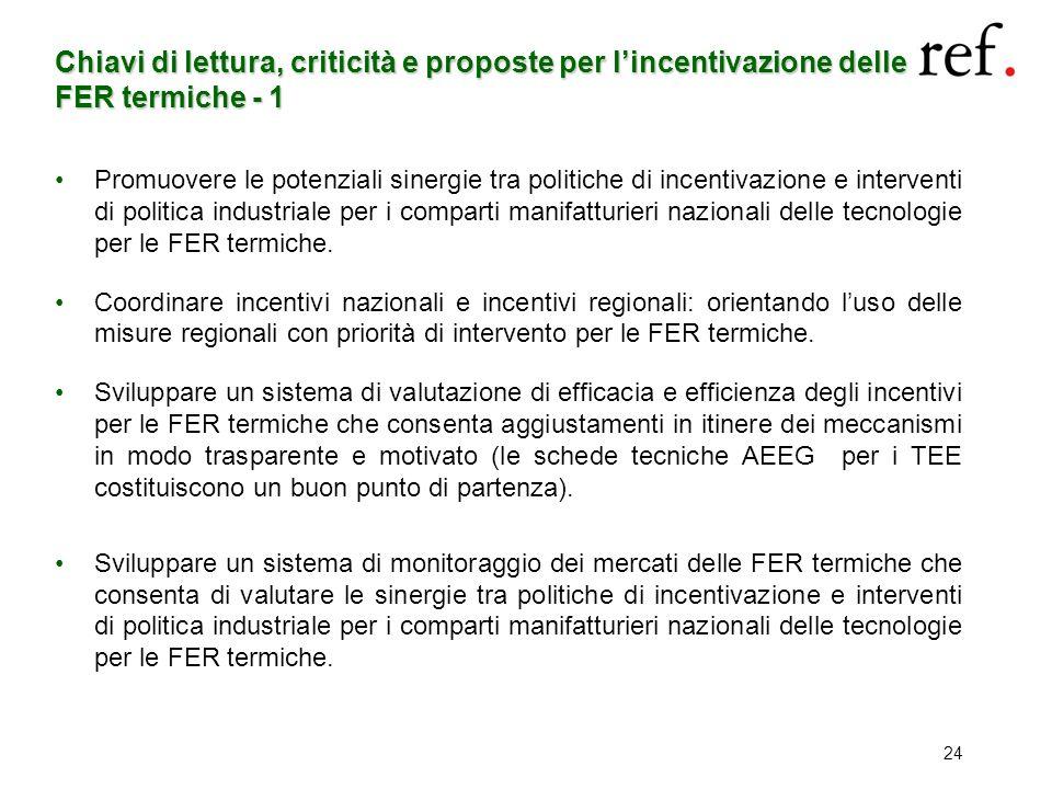 Chiavi di lettura, criticità e proposte per lincentivazione delle FER termiche - 1 Promuovere le potenziali sinergie tra politiche di incentivazione e
