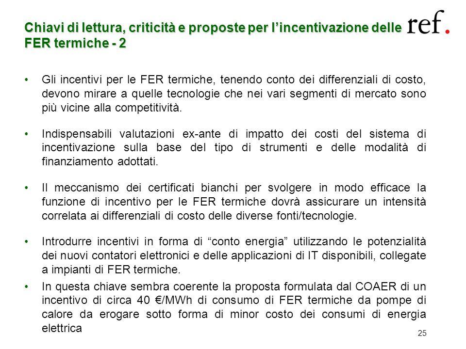 Chiavi di lettura, criticità e proposte per lincentivazione delle FER termiche - 2 Gli incentivi per le FER termiche, tenendo conto dei differenziali