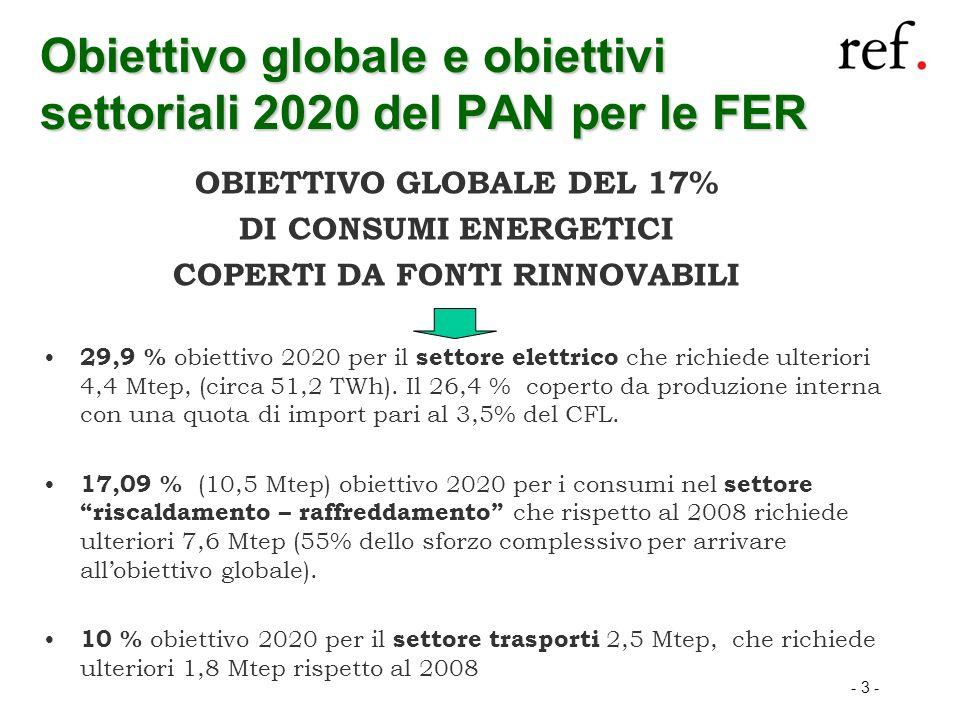 Obiettivo globale e obiettivi settoriali 2020 del PAN per le FER OBIETTIVO GLOBALE DEL 17% DI CONSUMI ENERGETICI COPERTI DA FONTI RINNOVABILI 29,9 % o