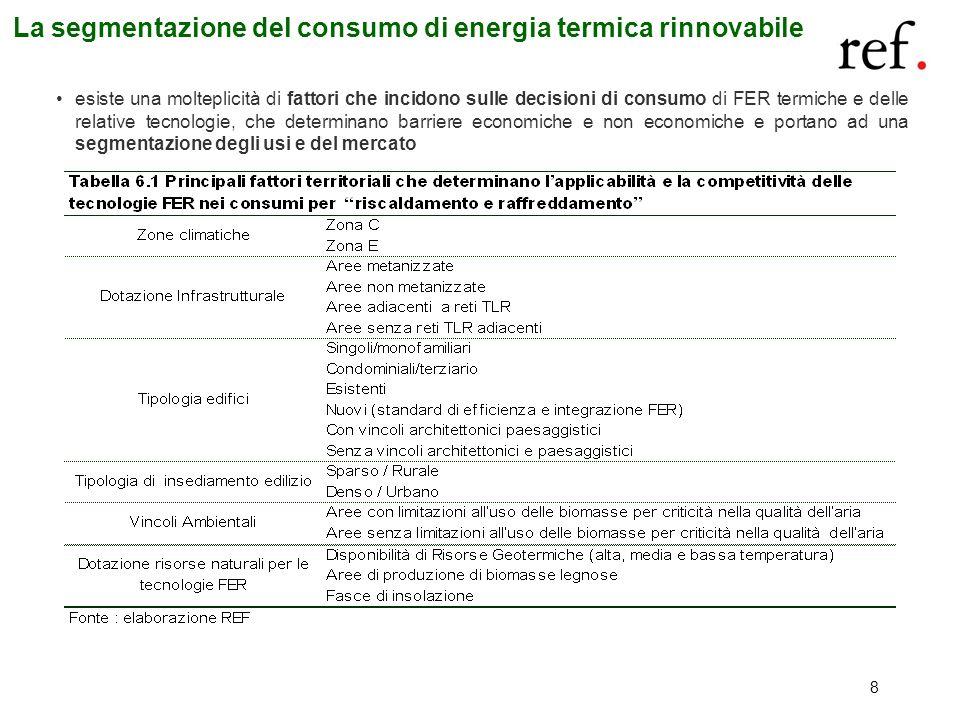 8 La segmentazione del consumo di energia termica rinnovabile esiste una molteplicità di fattori che incidono sulle decisioni di consumo di FER termic