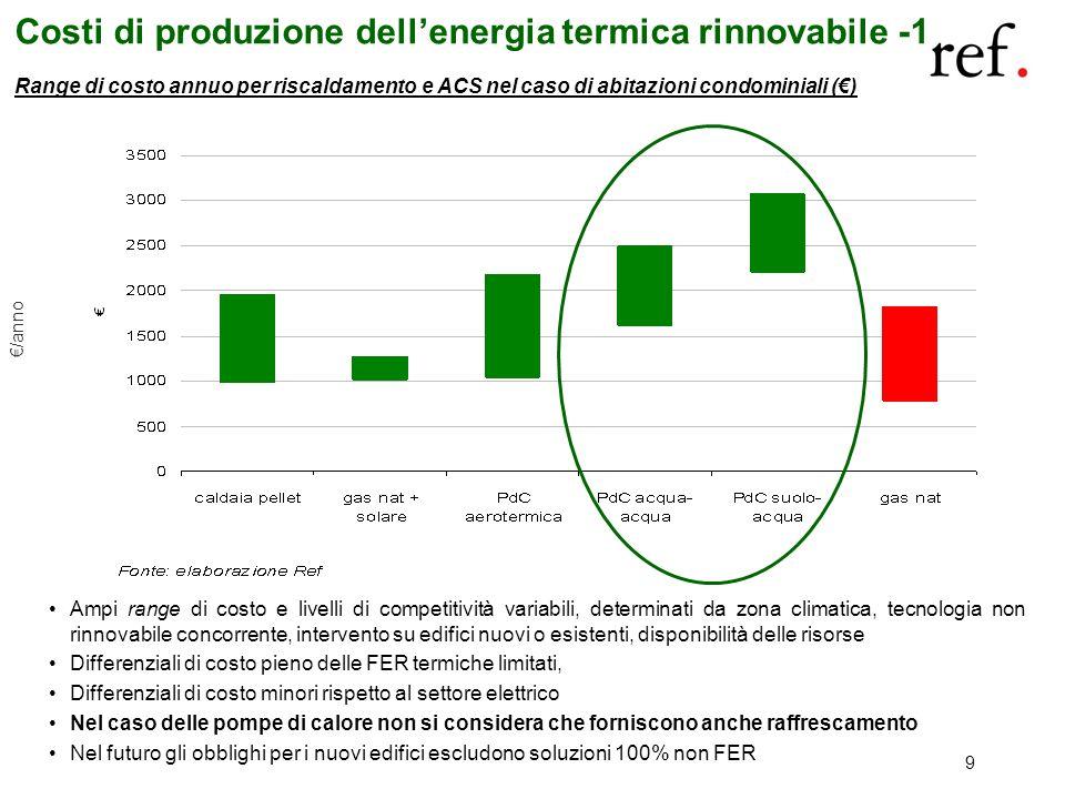 9 Costi di produzione dellenergia termica rinnovabile -1 Ampi range di costo e livelli di competitività variabili, determinati da zona climatica, tecn