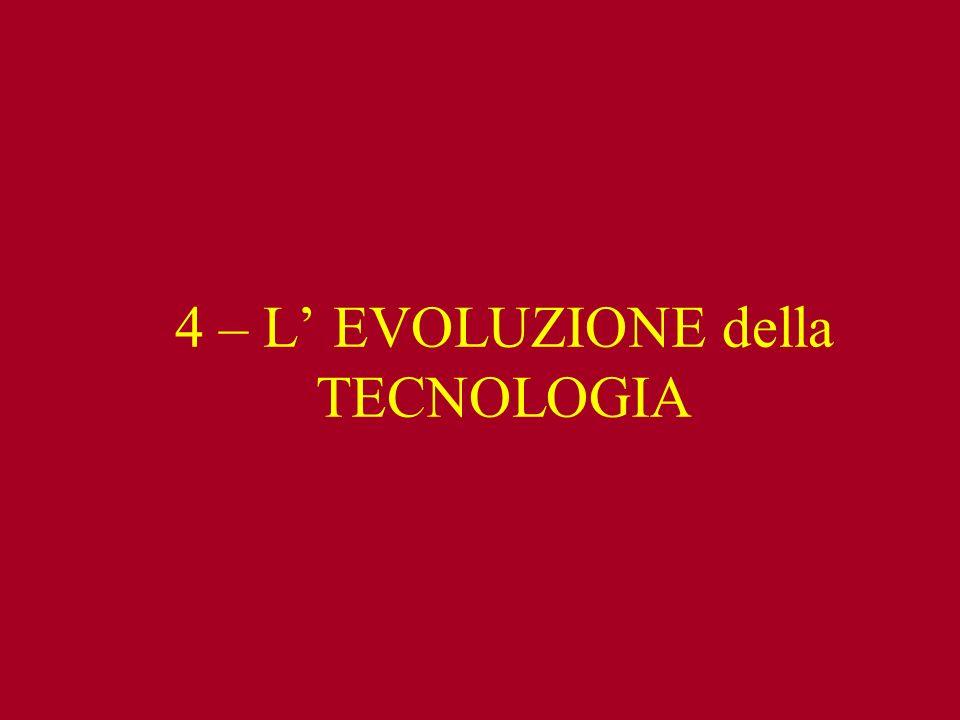 4 – L EVOLUZIONE della TECNOLOGIA