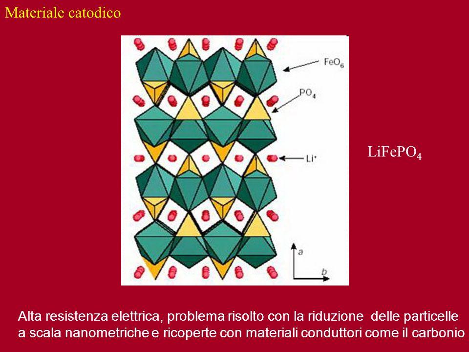 LiFePO 4 Alta resistenza elettrica, problema risolto con la riduzione delle particelle a scala nanometriche e ricoperte con materiali conduttori come