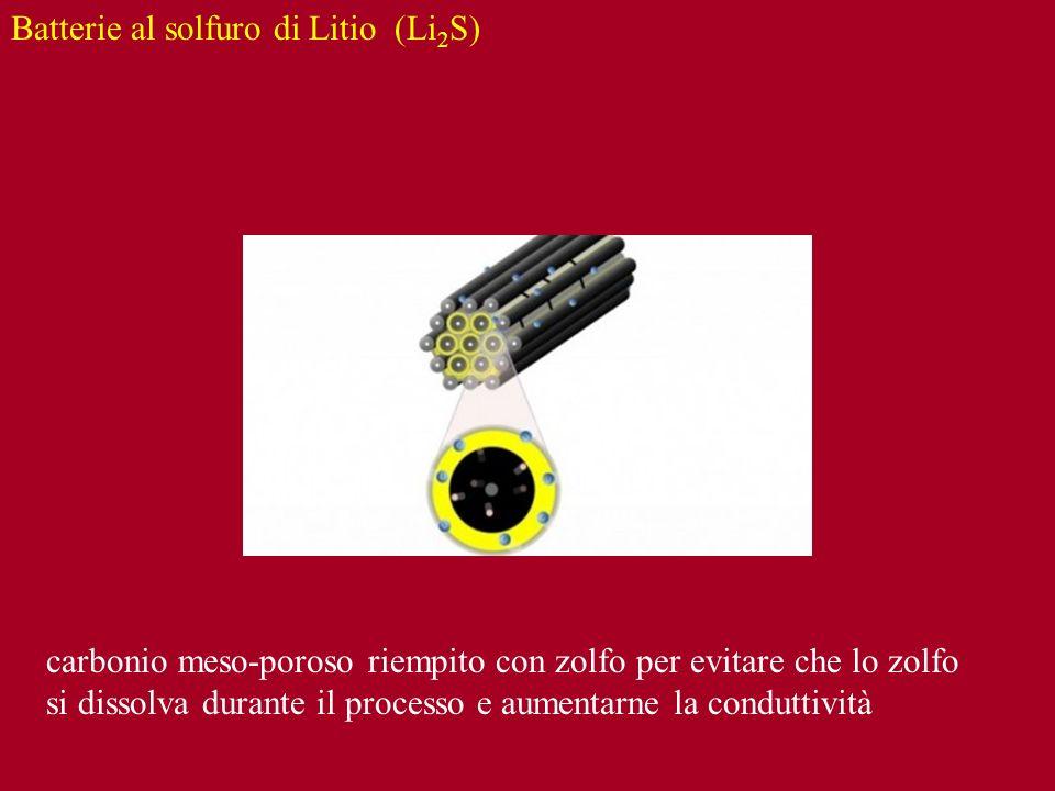 Batterie al solfuro di Litio (Li 2 S) carbonio meso-poroso riempito con zolfo per evitare che lo zolfo si dissolva durante il processo e aumentarne la