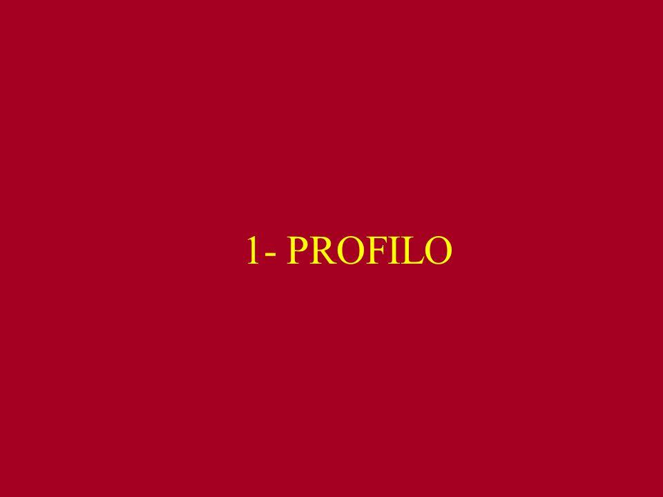 3 – PROIEZIONI DI MERCATO