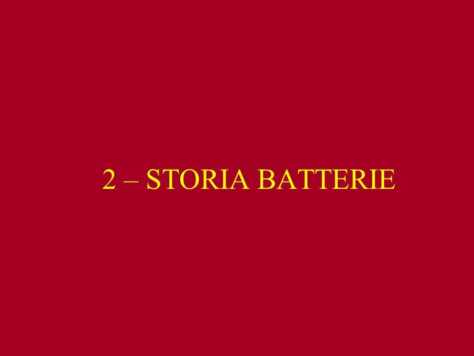 Alessandro VOLTA 1799 Pila di Volta 1.un elemento della pila 2.strato di rame 3.contatto negativo 4.contatto positivo 5.feltro o cartone imbevuto in soluzione acquosa 6.strato di zinco