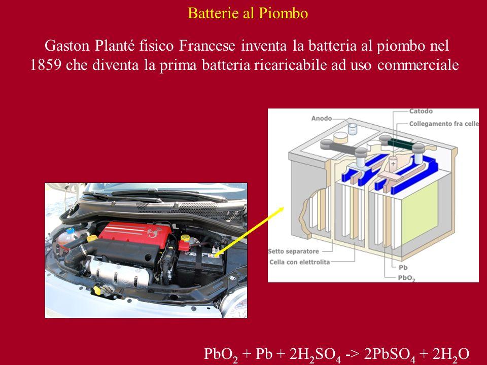 Batterie al Piombo Gaston Planté fisico Francese inventa la batteria al piombo nel 1859 che diventa la prima batteria ricaricabile ad uso commerciale