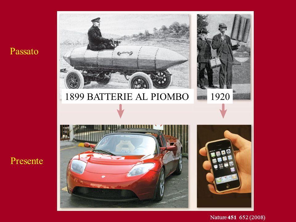1899 BATTERIE AL PIOMBO1920 Nature 451 652 (2008) Passato Presente
