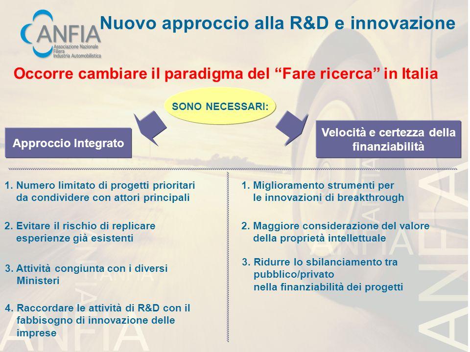 Nuovo approccio alla R&D e innovazione Occorre cambiare il paradigma del Fare ricerca in Italia SONO NECESSARI: 2.
