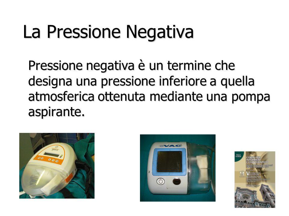 La Pressione Negativa La Pressione Negativa Pressione negativa è un termine che designa una pressione inferiore a quella atmosferica ottenuta mediante