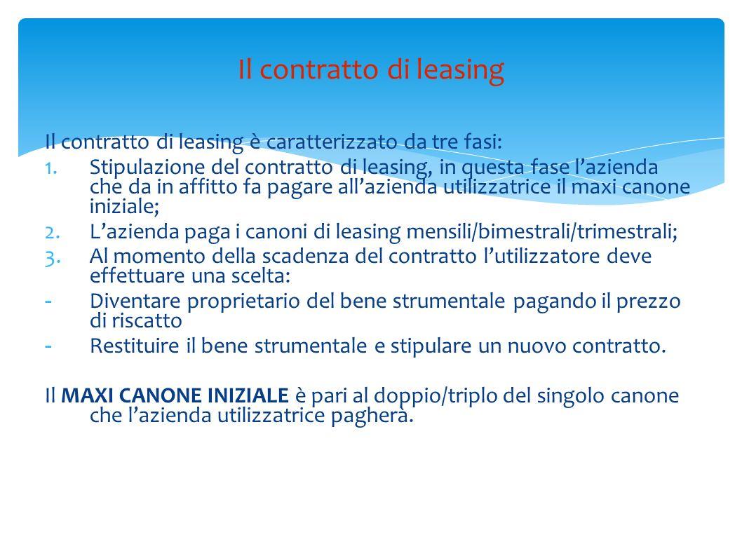 Il contratto di leasing è caratterizzato da tre fasi: 1.Stipulazione del contratto di leasing, in questa fase lazienda che da in affitto fa pagare all
