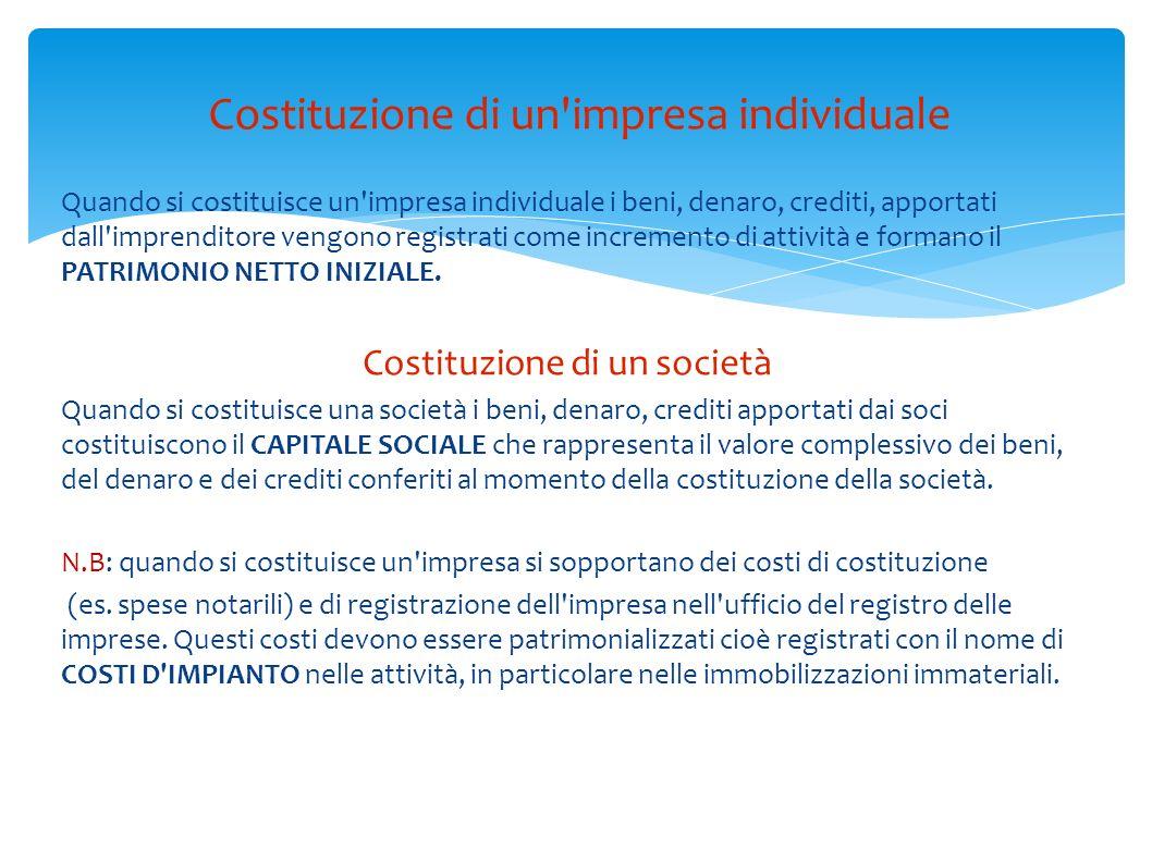 Costituzione di un'impresa individuale Quando si costituisce un'impresa individuale i beni, denaro, crediti, apportati dall'imprenditore vengono regis