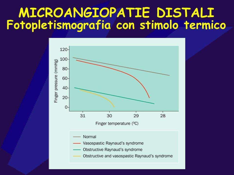 CAPILLAROSCOPIA MORFOLOGICA Consente lo studio in vivo del microcircolo E indicata come indagine di screening in tutti i pazienti con fenomeno di Rayn
