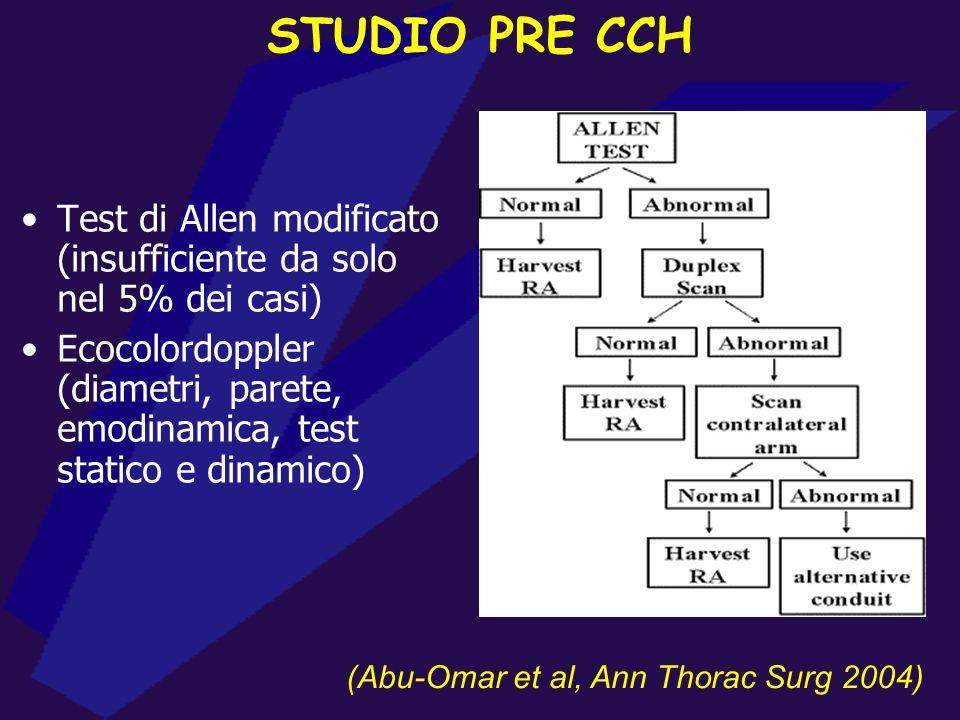 PARTICOLARI APPLICAZIONI DELLECD NELLE ARTERIE DISTALI Studio delle arterie radiale ed ulnare in previsione di intervento CCH Studio in pazienti candi