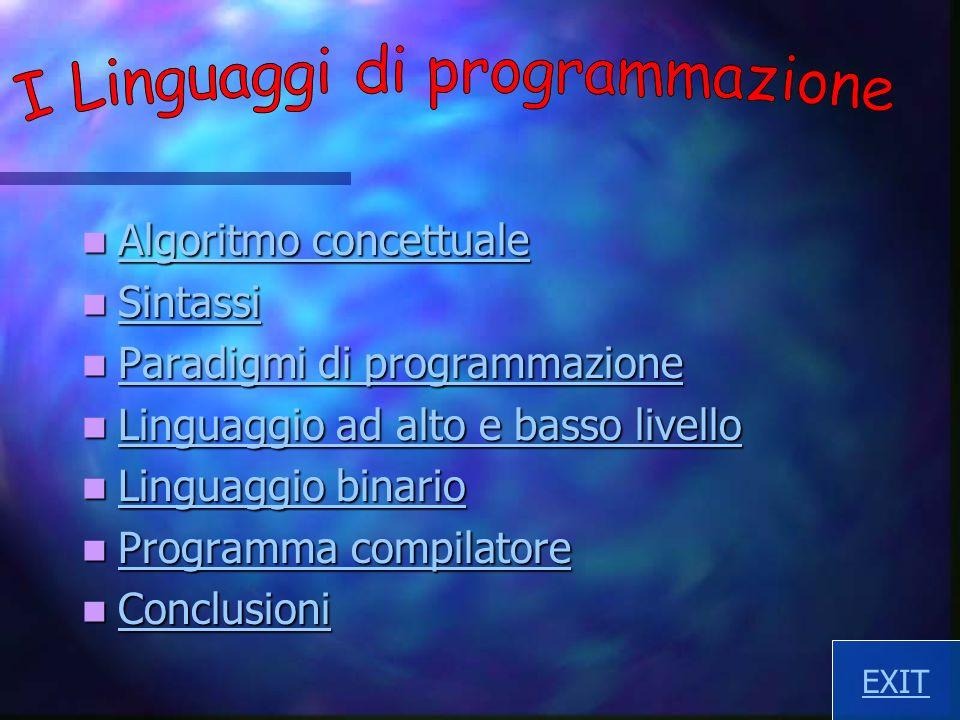 Algoritmo concettuale Algoritmo concettuale Algoritmo concettuale Algoritmo concettuale Sintassi Sintassi Sintassi Paradigmi di programmazione Paradig