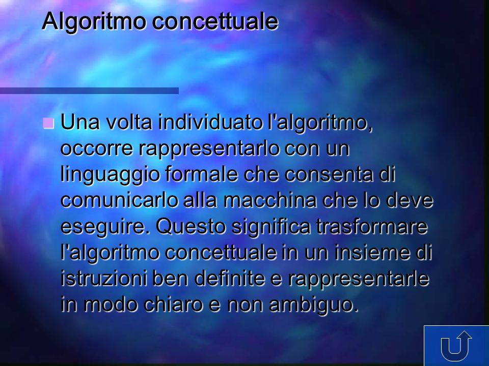 Algoritmo concettuale Una volta individuato l'algoritmo, occorre rappresentarlo con un linguaggio formale che consenta di comunicarlo alla macchina ch