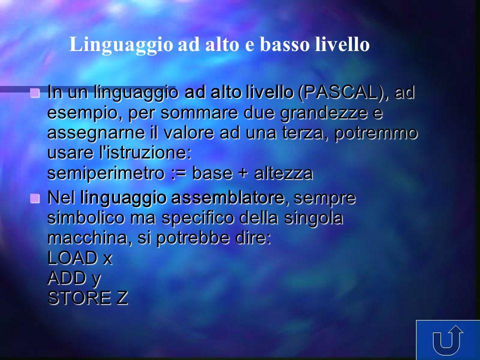 Infine nel linguaggio binario usato dalla macchina questa stessa istruzione potrebbe essere tradotta nella sequenza di 0 e 1, totalmente illeggibile per l uomo, ma perfettamente non ambigua per la macchina: 0 0 1 0 0 0 0 0 0 0 0 0 0 1 0 0 0 1 0 0 0 0 0 0 0 0 0 0 0 1 0 1 0 0 1 1 0 0 0 0 0 0 0 0 0 1 1 0 Linguaggio binario