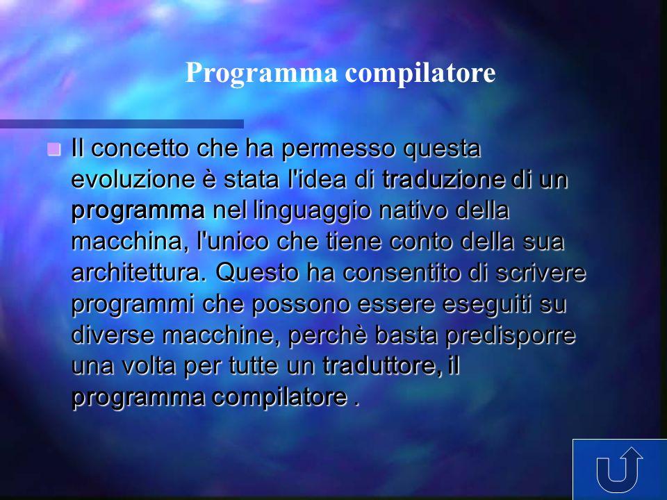 Il concetto che ha permesso questa evoluzione è stata l'idea di traduzione di un programma nel linguaggio nativo della macchina, l'unico che tiene con
