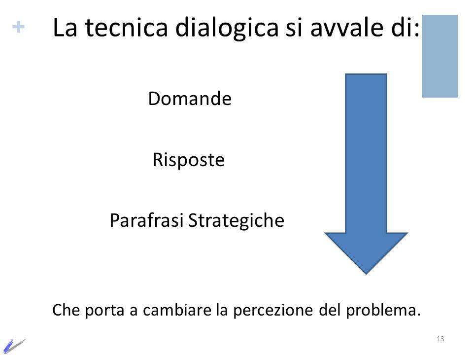 + La tecnica dialogica si avvale di: Domande Risposte Parafrasi Strategiche Che porta a cambiare la percezione del problema. 13
