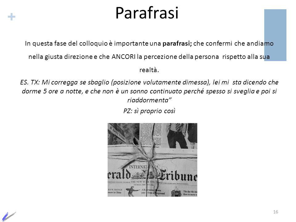 + Parafrasi In questa fase del colloquio è importante una parafrasi; che confermi che andiamo nella giusta direzione e che ANCORI la percezione della