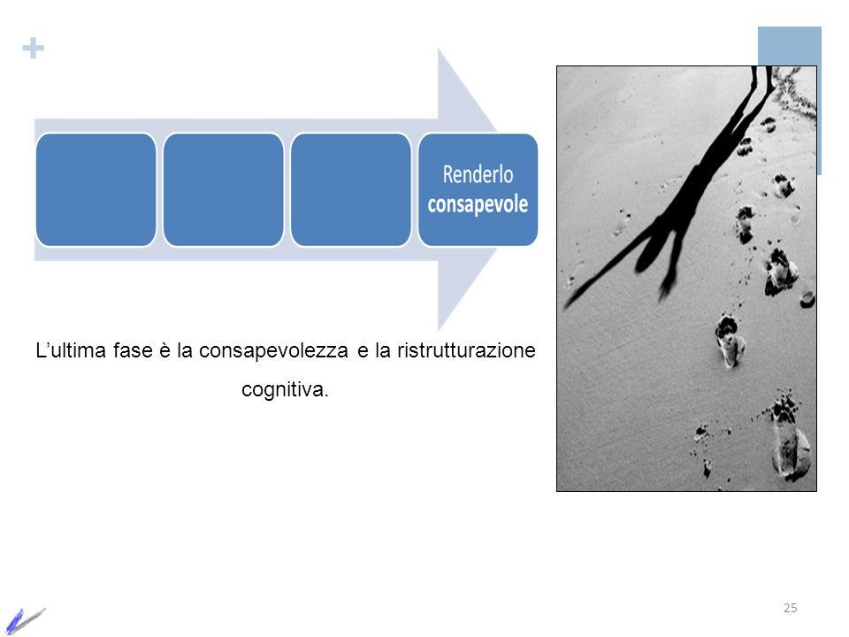 + 25 Lultima fase è la consapevolezza e la ristrutturazione cognitiva.