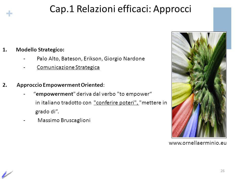 + Cap.1 Relazioni efficaci: Approcci 1.Modello Strategico: -Palo Alto, Bateson, Erikson, Giorgio Nardone -Comunicazione Strategica 2. Approccio Empowe