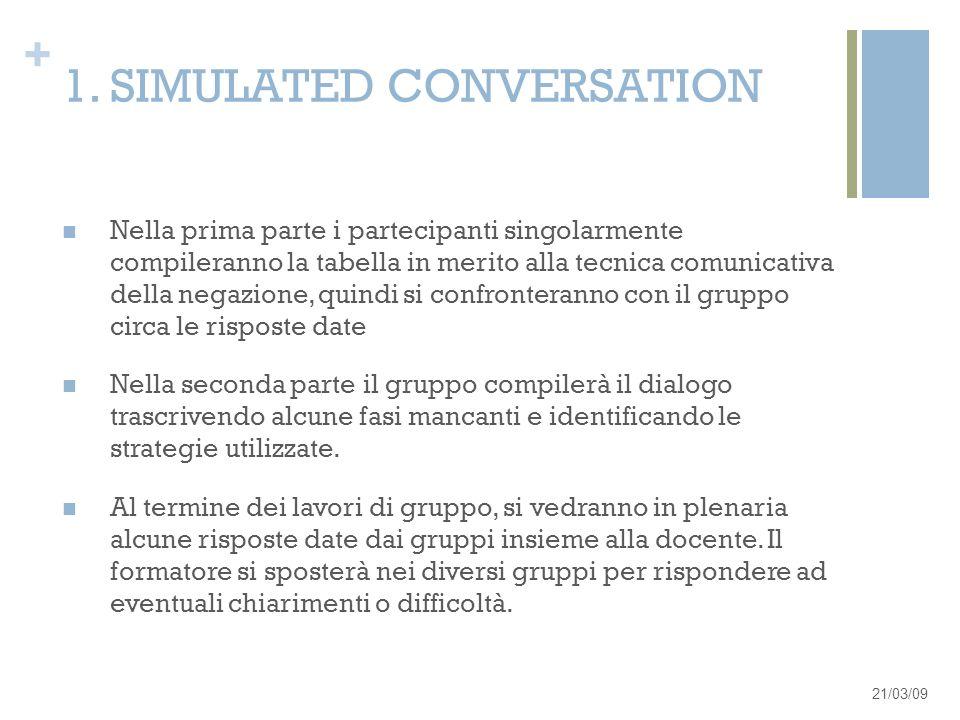 + 1. SIMULATED CONVERSATION Nella prima parte i partecipanti singolarmente compileranno la tabella in merito alla tecnica comunicativa della negazione