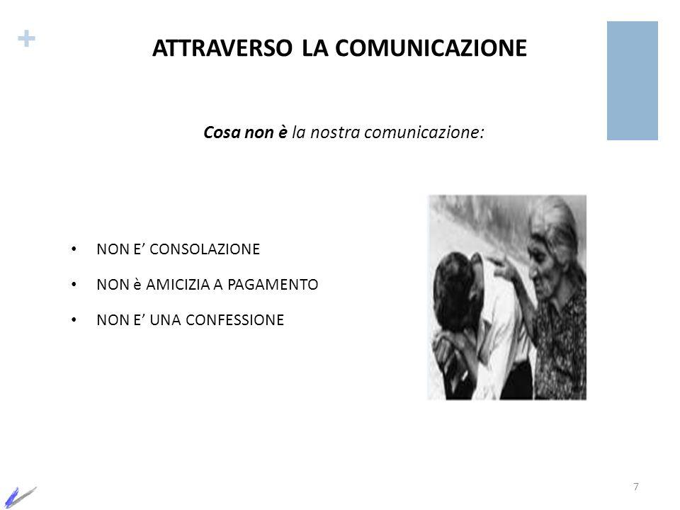 + ATTRAVERSO LA COMUNICAZIONE NON E CONSOLAZIONE NON è AMICIZIA A PAGAMENTO NON E UNA CONFESSIONE 7 Cosa non è la nostra comunicazione: