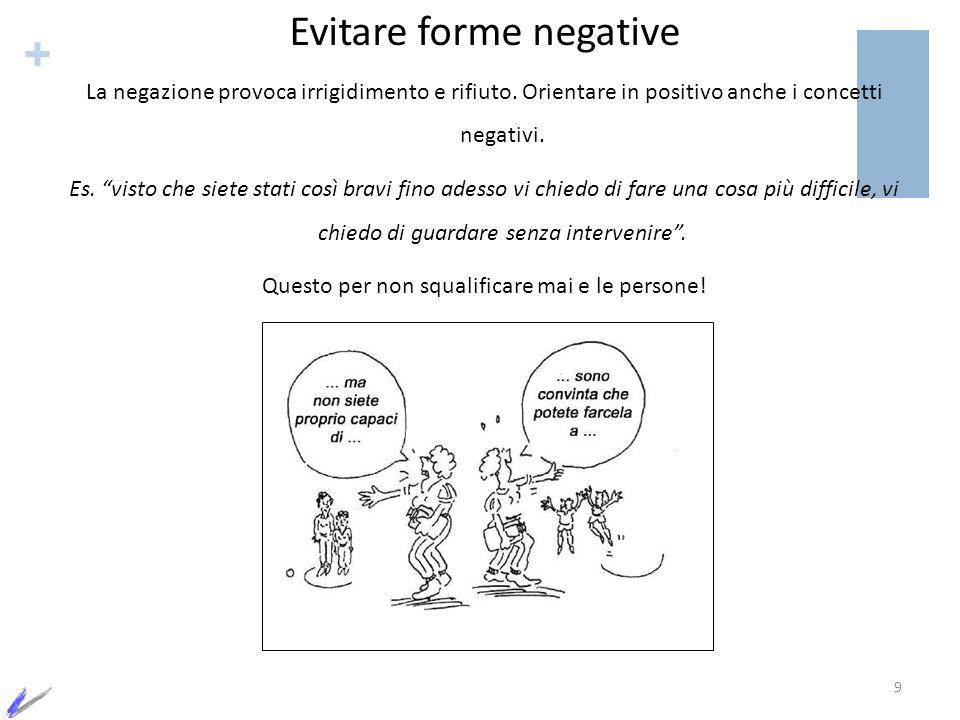 + Evitare forme negative La negazione provoca irrigidimento e rifiuto. Orientare in positivo anche i concetti negativi. Es. visto che siete stati così