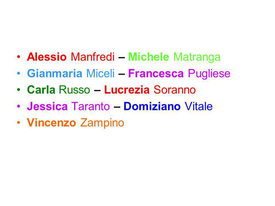 Alessio Manfredi – Michele Matranga Gianmaria Miceli – Francesca Pugliese Carla Russo – Lucrezia Soranno Jessica Taranto – Domiziano Vitale Vincenzo Z