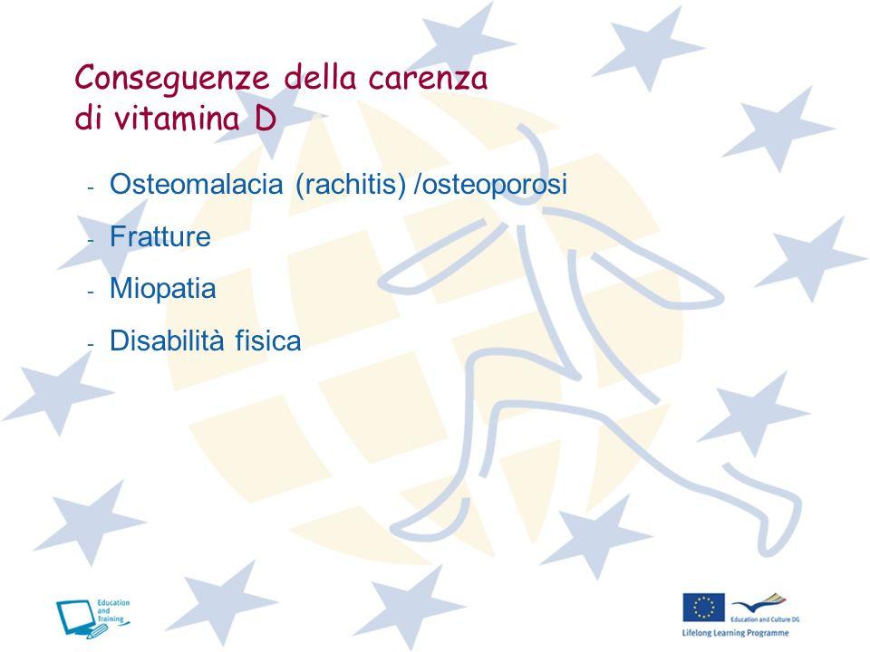 Conseguenze della carenza di vitamina D - Osteomalacia (rachitis) /osteoporosi - Fratture - Miopatia - Disabilità fisica