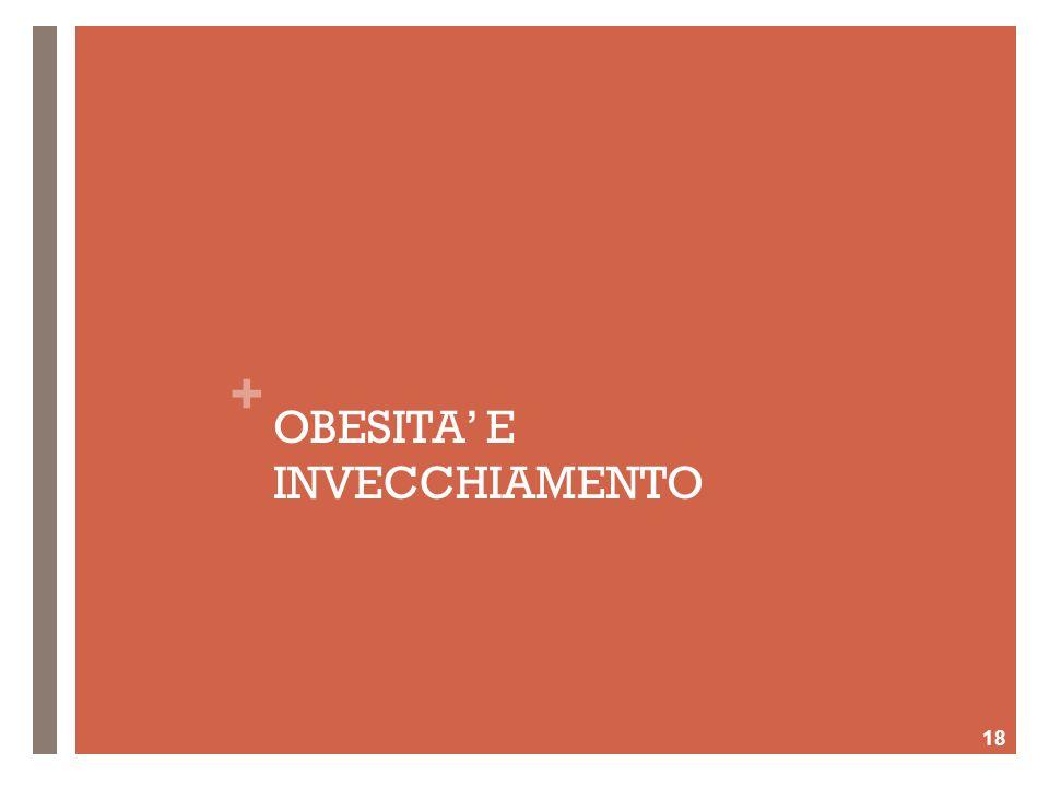 + OBESITA E INVECCHIAMENTO 18