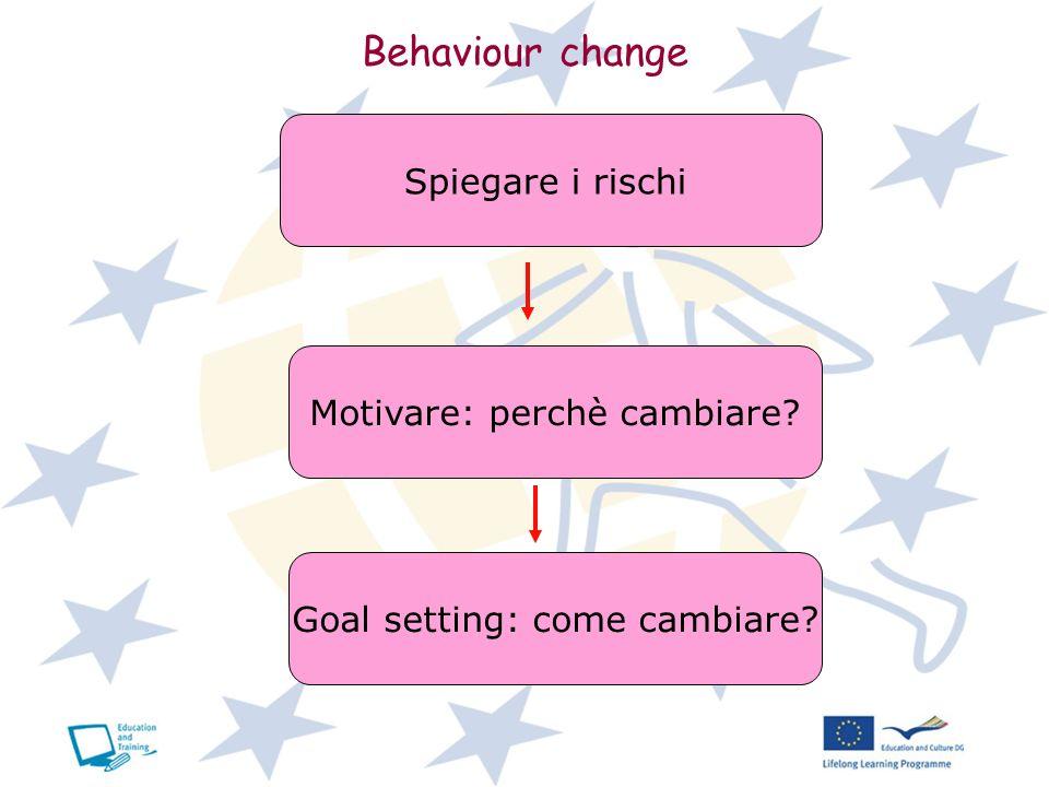 Behaviour change Spiegare i rischi Motivare: perchè cambiare? Goal setting: come cambiare?