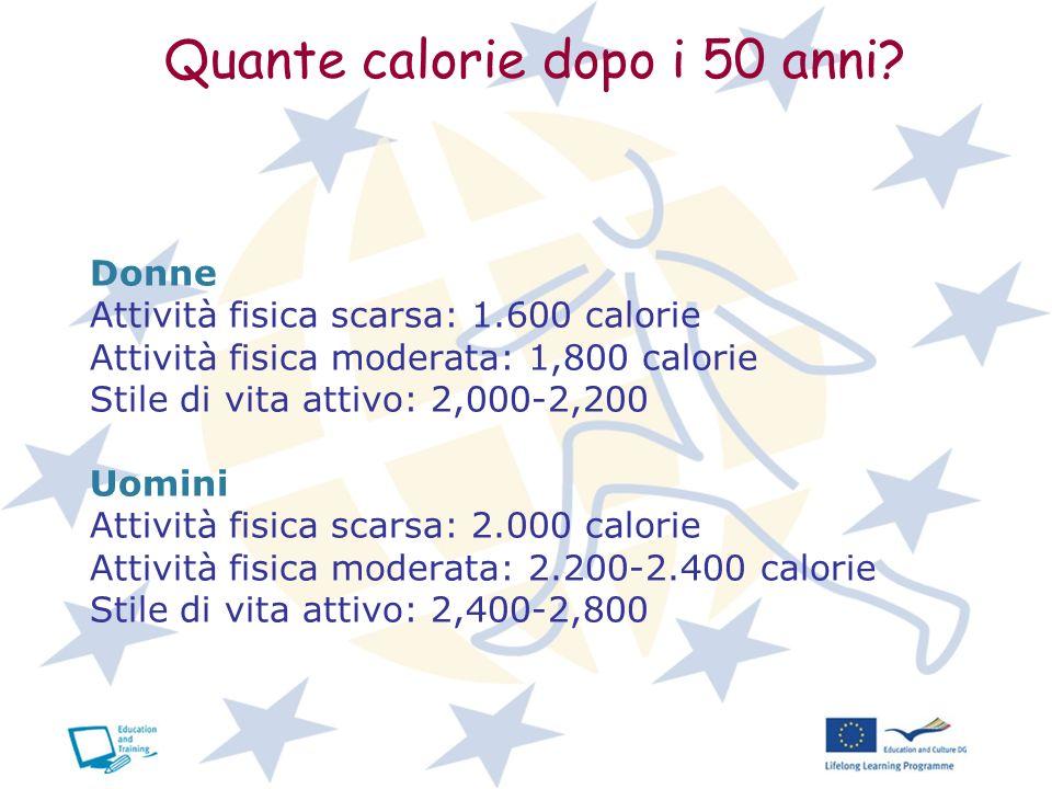 Donne Attività fisica scarsa: 1.600 calorie Attività fisica moderata: 1,800 calorie Stile di vita attivo: 2,000-2,200 Uomini Attività fisica scarsa: 2