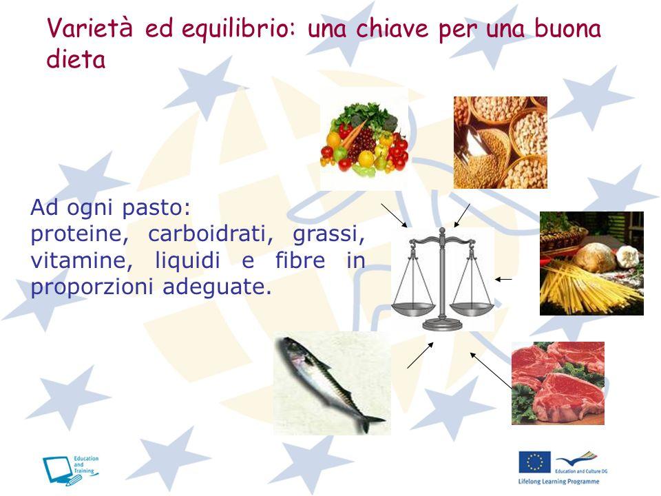 Variet à ed equilibrio: una chiave per una buona dieta Ad ogni pasto: proteine, carboidrati, grassi, vitamine, liquidi e fibre in proporzioni adeguate