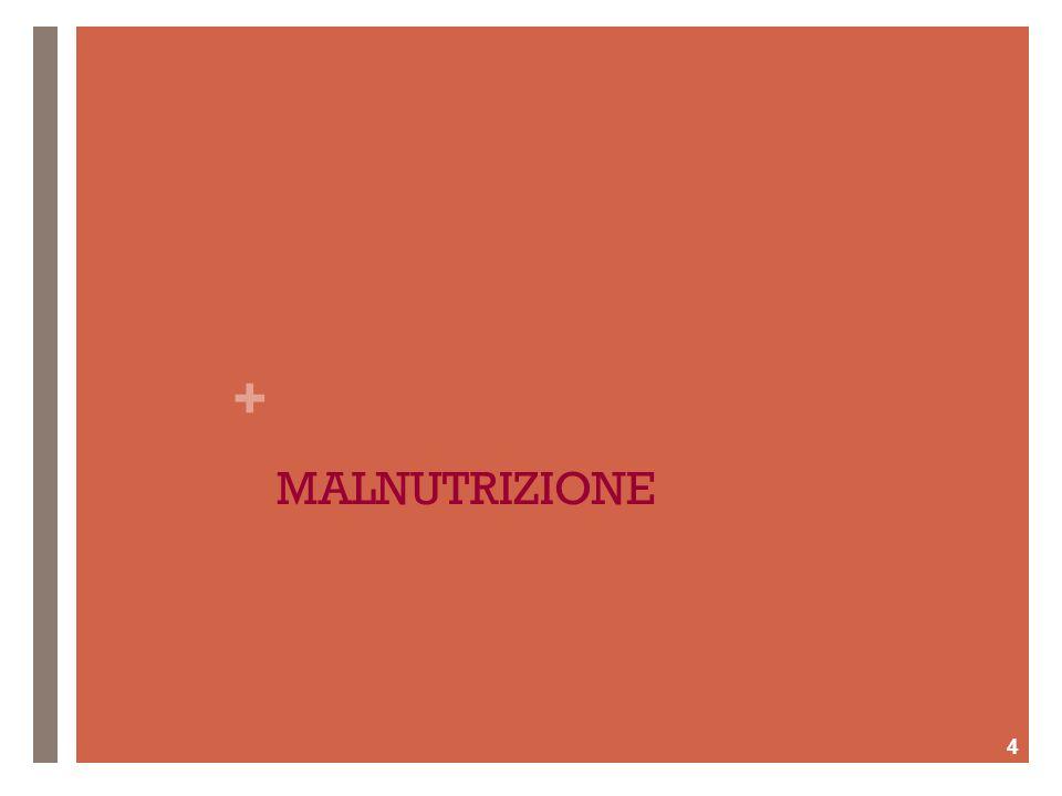 Prevalenza di malnutrizione nella popolazione anziana Free-living: 3 - 11% Istituzionalizzati: 17 - 65% Ospedalizzati: 15 - 40%
