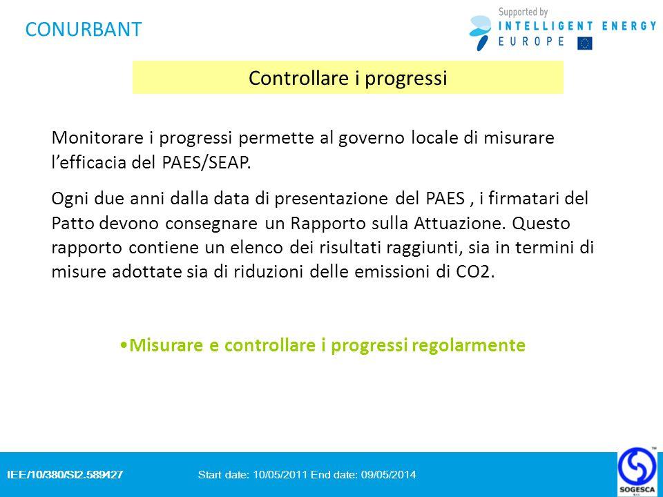 IEE/10/380/SI2.589427 Start date: 10/05/2011 End date: 09/05/2014 CONURBANT Controllare i progressi Monitorare i progressi permette al governo locale di misurare lefficacia del PAES/SEAP.