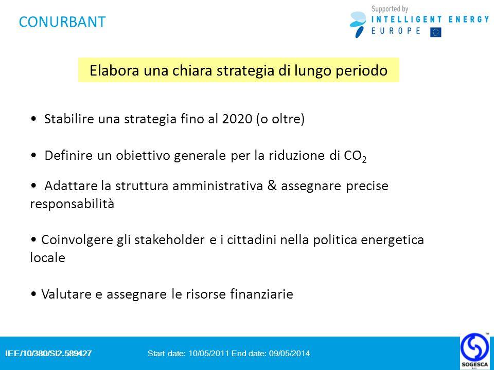 IEE/10/380/SI2.589427 Start date: 10/05/2011 End date: 09/05/2014 CONURBANT Elabora una chiara strategia di lungo periodo Stabilire una strategia fino