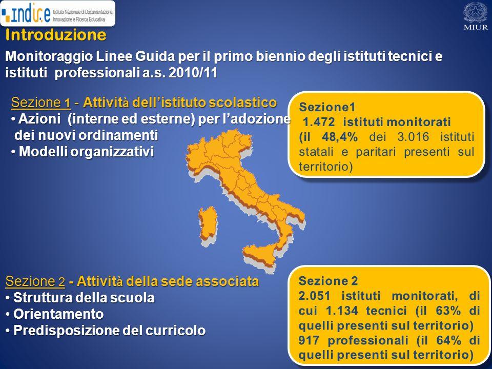 Introduzione Monitoraggio Linee Guida per il primo biennio degli istituti tecnici e istituti professionali a.s. 2010/11 Sezione 1 - Attivit à dellisti