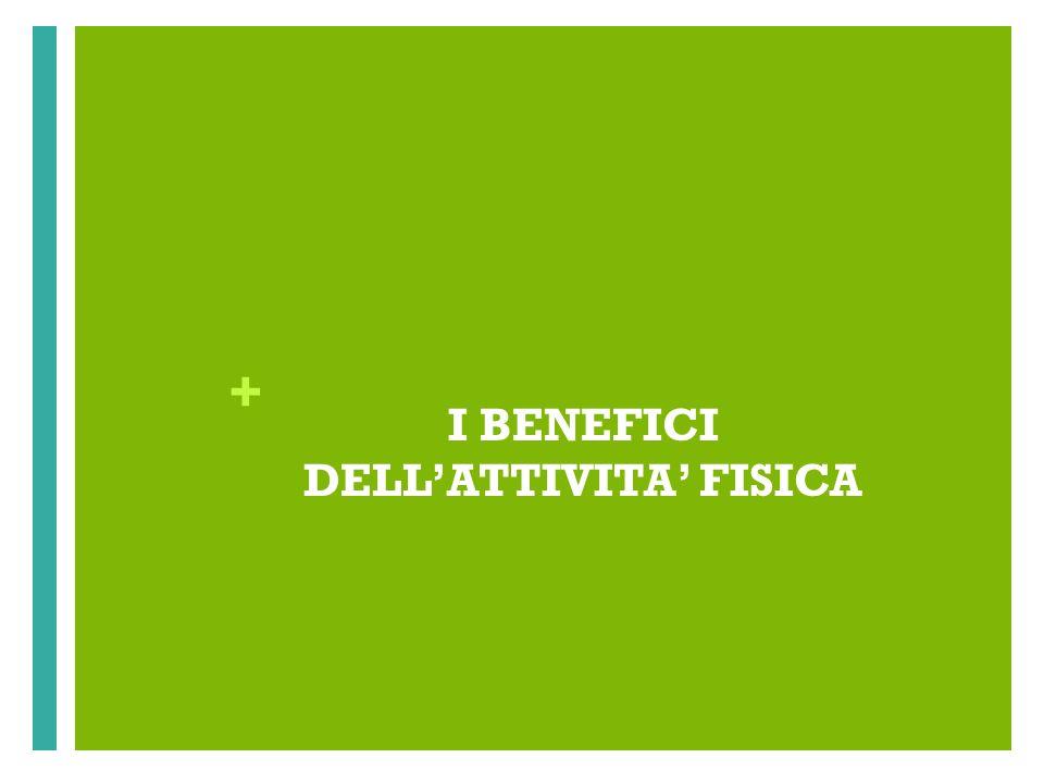+ I BENEFICI DELLATTIVITA FISICA