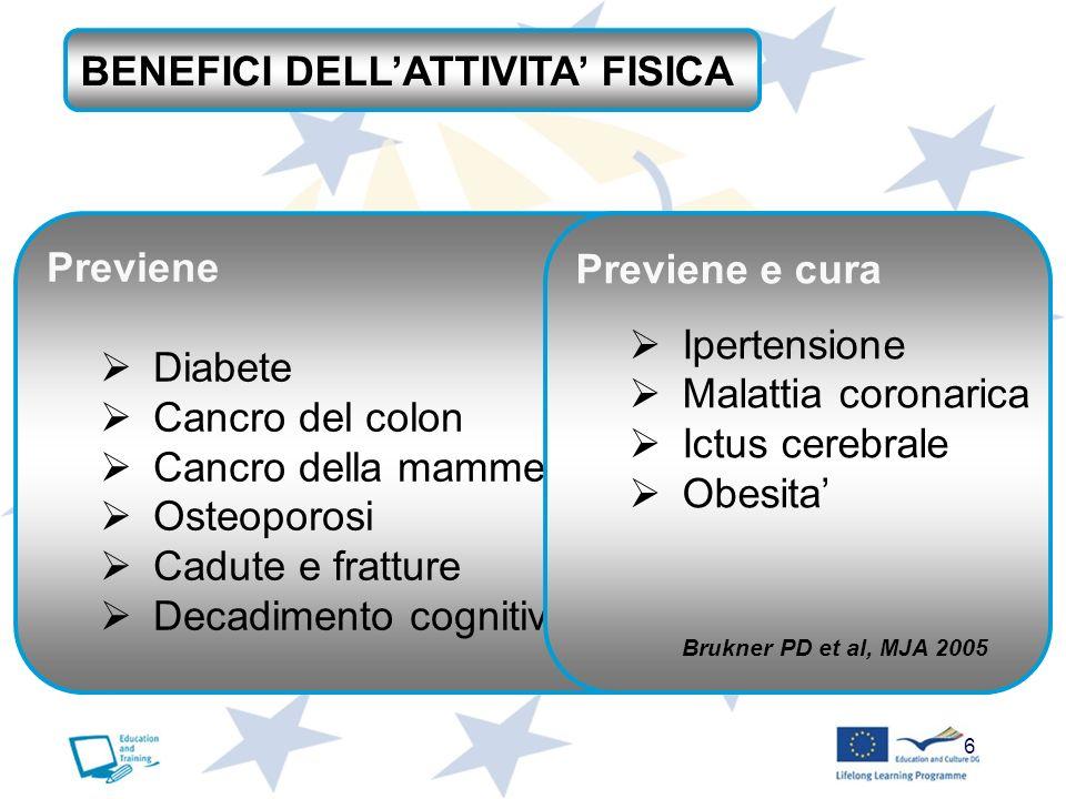 6 Previene Diabete Helmrich SP et al, NEJM 1991 Cancro del colon Thune I et al, NEJM 1997 Cancro della mammella Thune I et al, NEJM 1997 Osteoporosi P