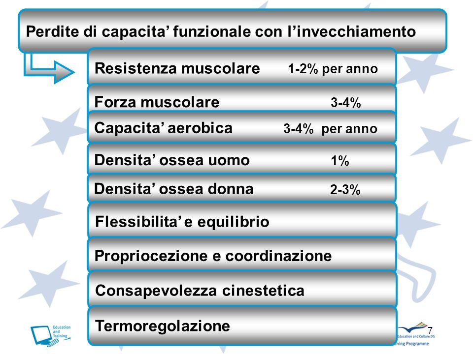 7 Perdite di capacita funzionale con linvecchiamento Resistenza muscolare 1-2% per anno Forza muscolare 3-4% Capacita aerobica 3-4% per anno Densita o