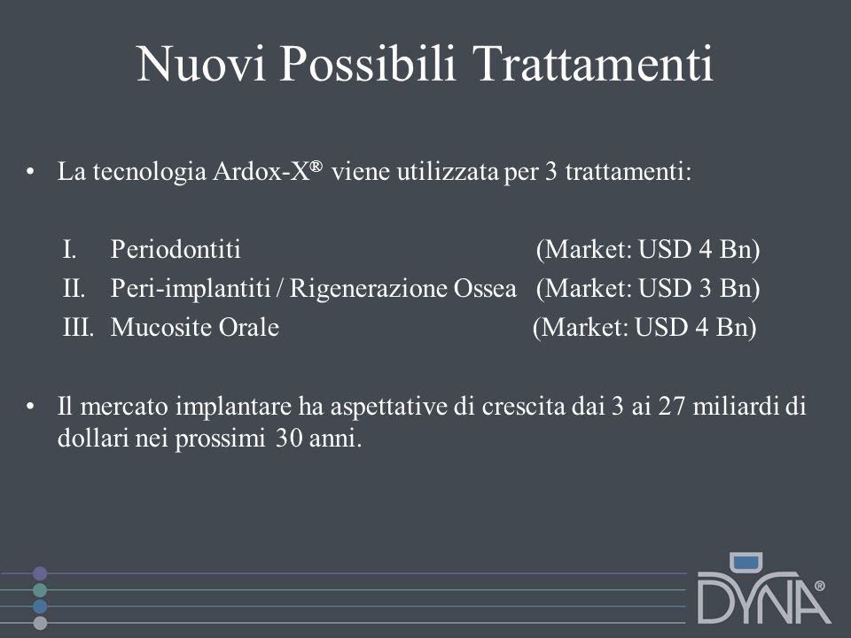 Nuovi Possibili Trattamenti La tecnologia Ardox-X ® viene utilizzata per 3 trattamenti: I.Periodontiti(Market: USD 4 Bn) II.Peri-implantiti / Rigenera