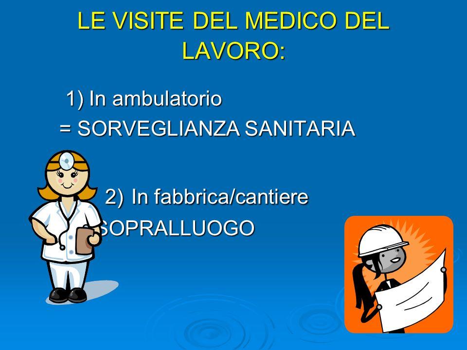 LE VISITE DEL MEDICO DEL LAVORO: 1) In ambulatorio 1) In ambulatorio = SORVEGLIANZA SANITARIA 2) In fabbrica/cantiere =SOPRALLUOGO =SOPRALLUOGO